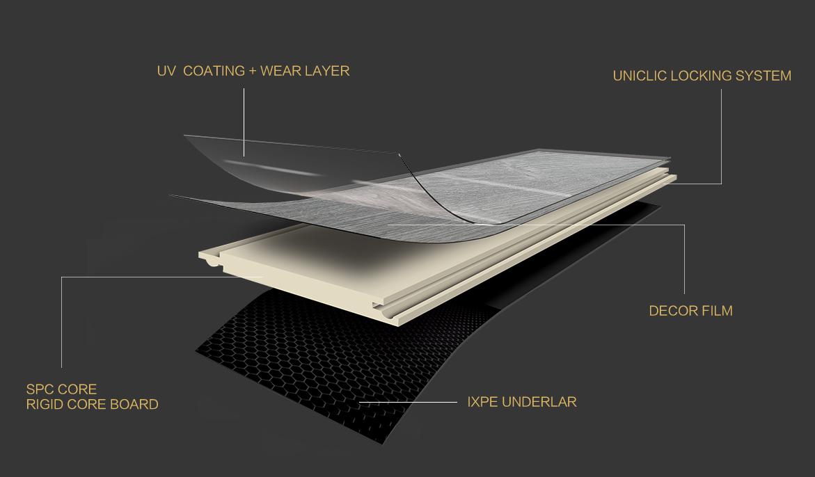 SPC flooring: New kid on the vinyl flooring
