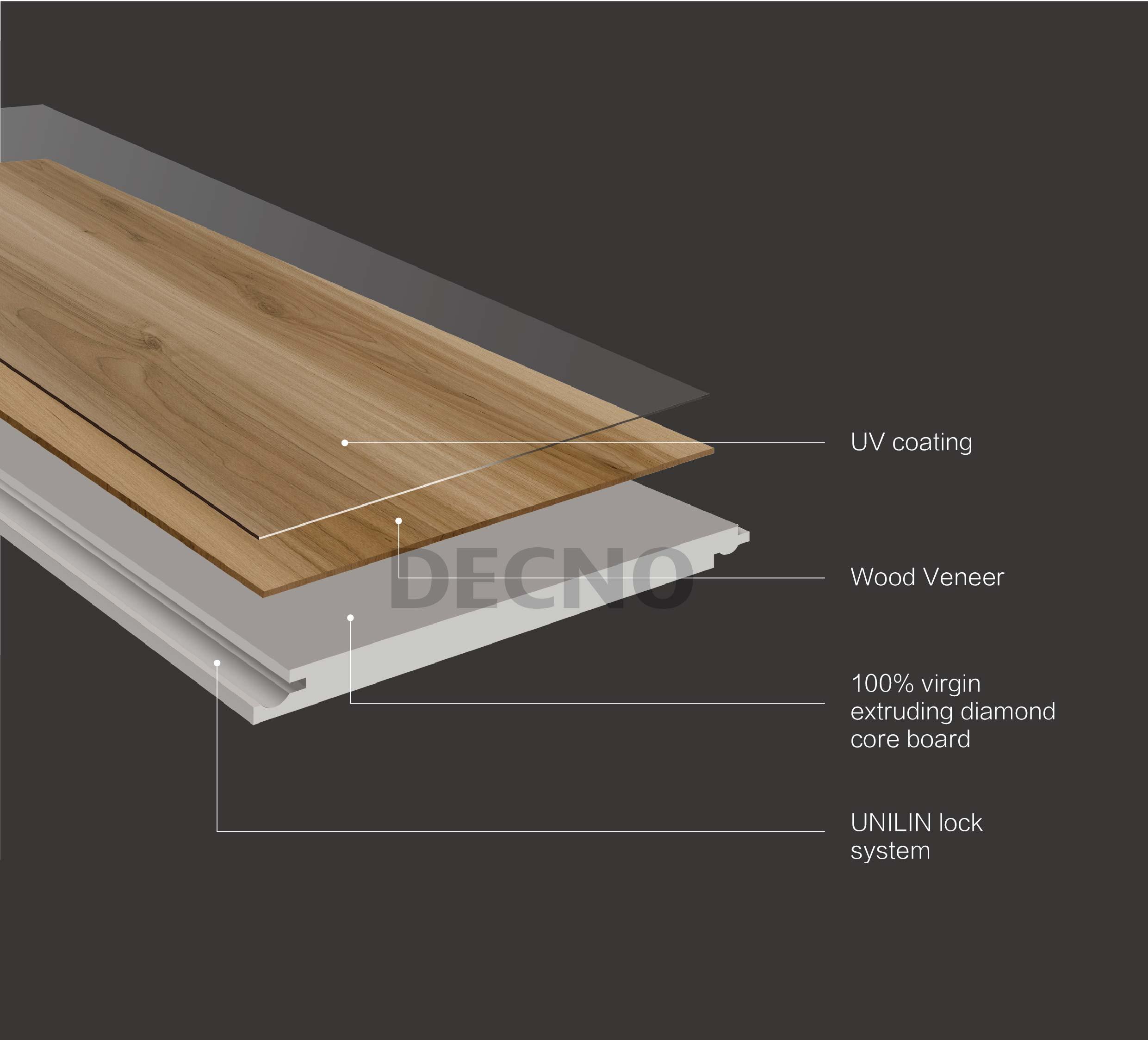 Что такое SPC деревянного шпона?cid=17